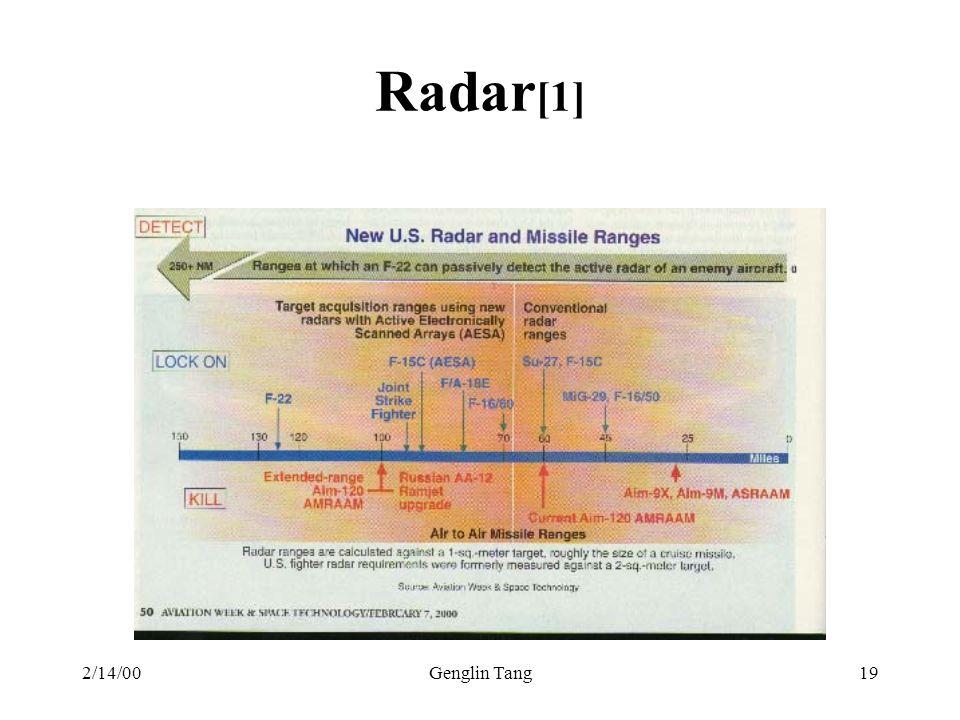 Radar[1] 2/14/00 Genglin Tang
